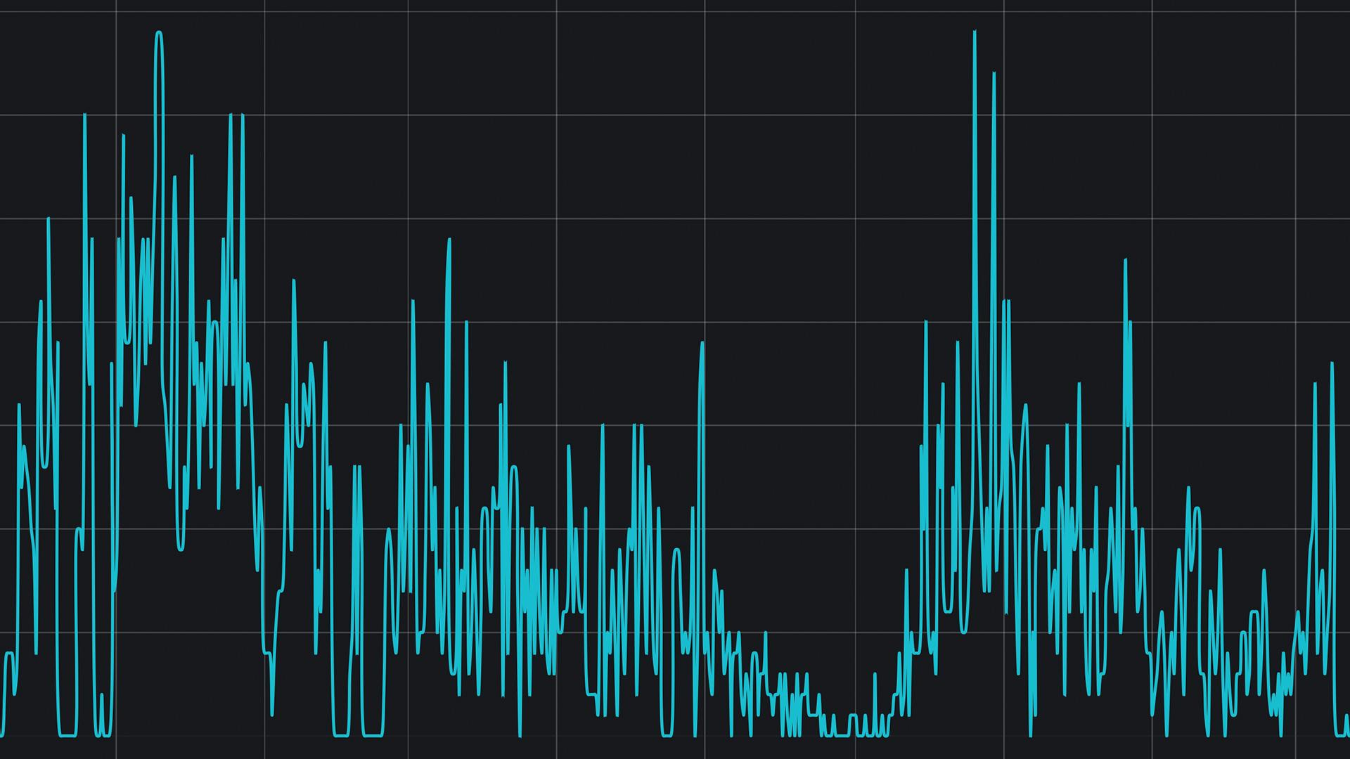 Из графов в графики: онлайн монитор инцидентов